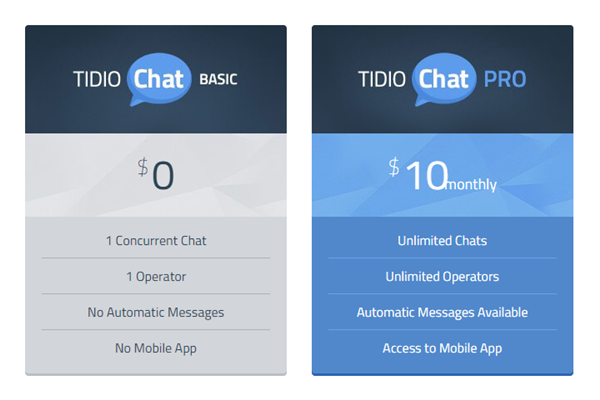 tidio-pricing