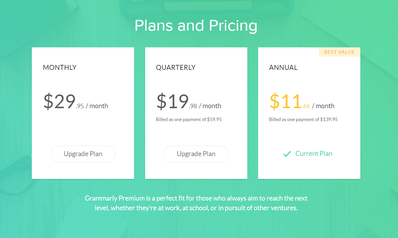 grammarly premium pricing